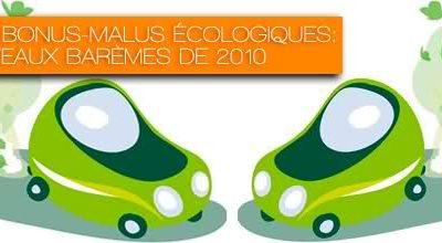 Barèmes bonus-malus écologiques : les nouveaux barèmes de 2010