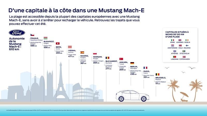 Autonomie Mustang Mach-E