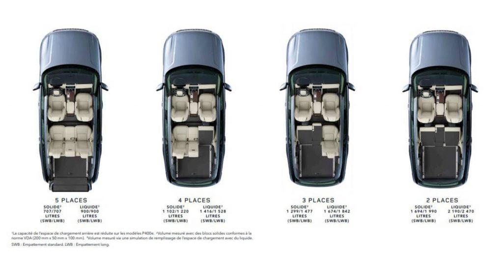 nouveau range rover caractéristiques